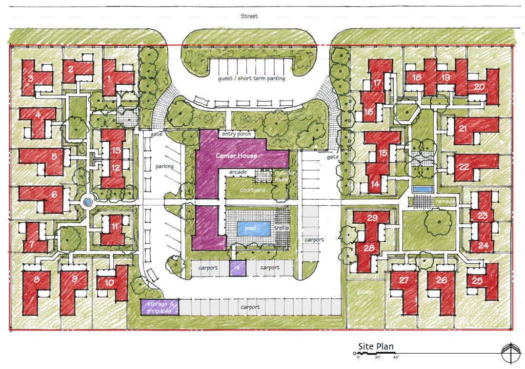 Pocket neighborhoods for special niches pocket neighborhoods for Planner site