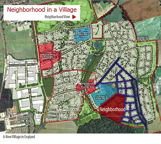 Site Plan Example: Pocket Neighborhoods • Creating Small Scale Community In A